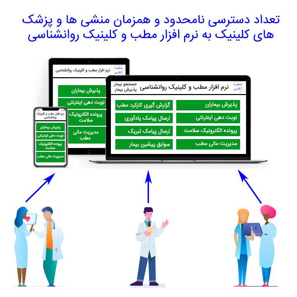 تعداد دسترسی نامحدود و همزمان منشی ها و پزشک های کلینیک به نرم افزار مطب و کلینیک روانشناسی