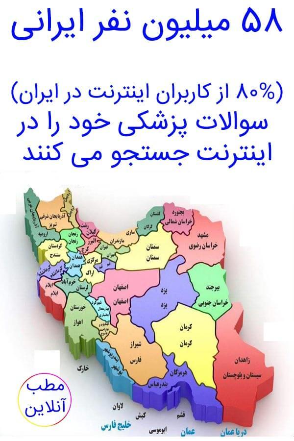 58 میلیون نفر ایرانی (80% از کاربران اینترنت در ایران) سوالات پزشکی خود را در اینترنت جستجو می کنند