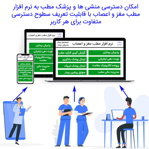 امکان دسترسی منشی ها و پزشک مطب به نرم افزار مطب مغز و اعصاب با قابلیت تعریف سطوح دسترسی متفاوت برای هر کاربر